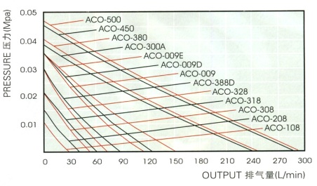 hailea aco grafik.jpg