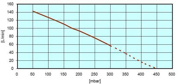 hp-100 grafik.jpg