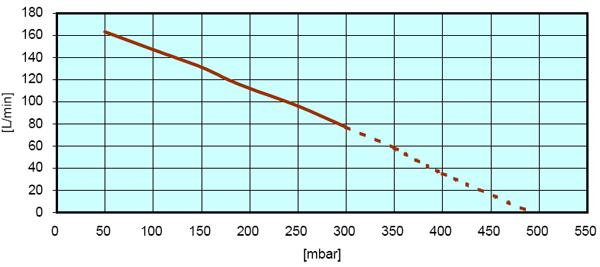 hp-120 grafik.jpg