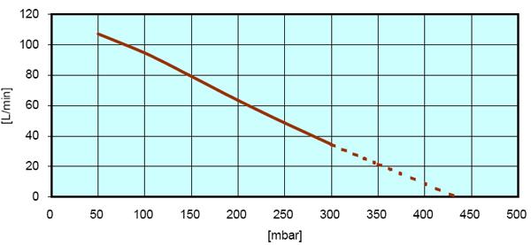 hp-80 grafik.jpg