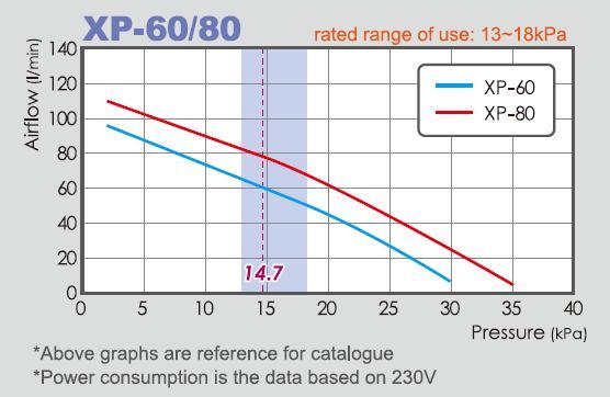 hiblow xp60_grafik.jpg